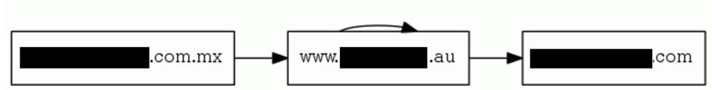 hackedwebsites